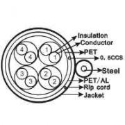 Cablu FTP cat 5e nextraCOM NFTP-mess