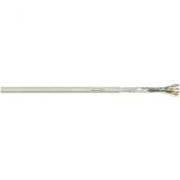 Cablu STP cat 5e Belden 1633Eplus