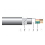 Cablu CYYF 3x25+16