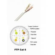 Cablu FTP CAT.6 CABLEL