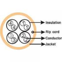Cablu UTP cat 5e cu sufa nextraCOM NUTP-5e